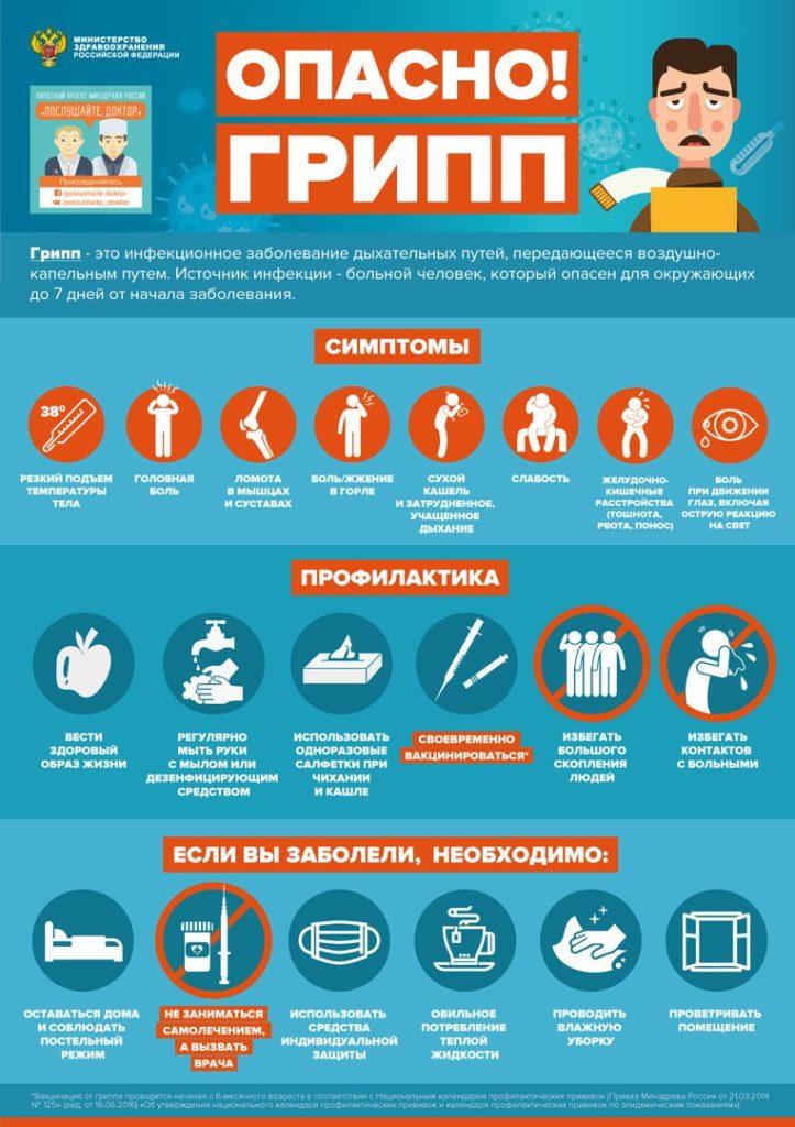 info-gripp